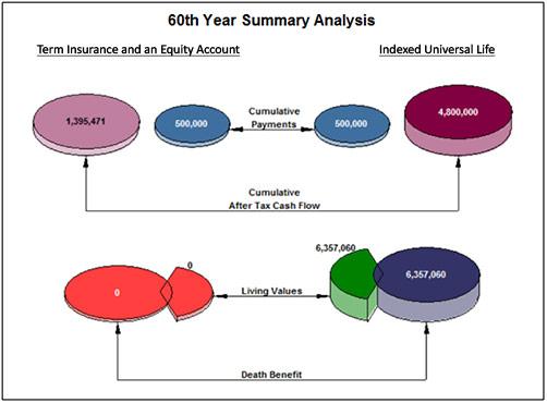 blog-39-60th-year-summary-analysis-502×370 - Bob Ritter's ...